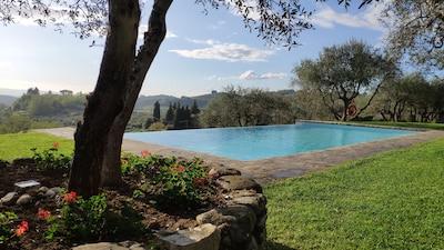 Pool view Casale di Villore