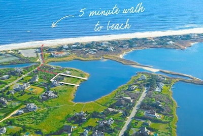 Aerial overview. Dotted line shows your walk from the house to the beach.
